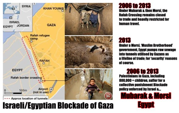 Egypt-Israel-Blockade-Gaza_small